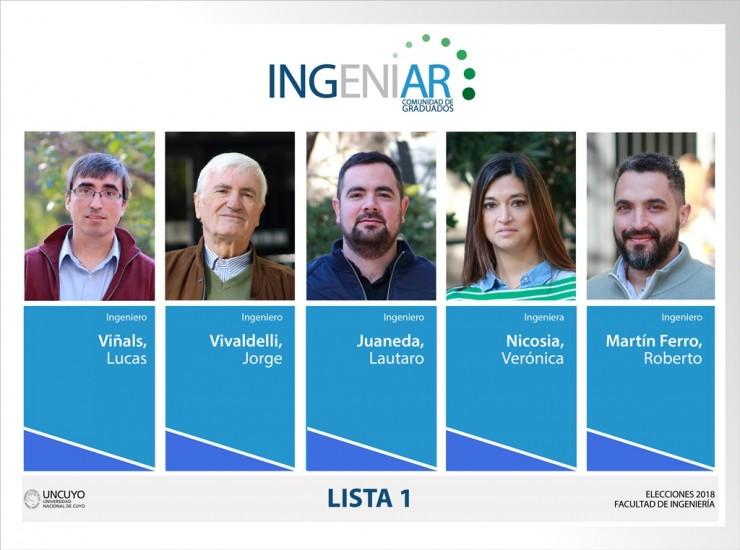 Lista 1 INGENIAR (Ingenieros Argentinos)